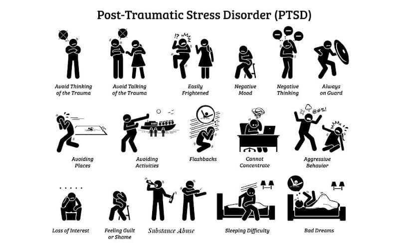 New-Start-Recovery-Solutions-What-is-PTSD